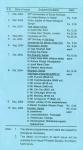 programme description